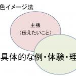 伝わる上手な書き方 「3色のイメージ」だけで文章が見違えます